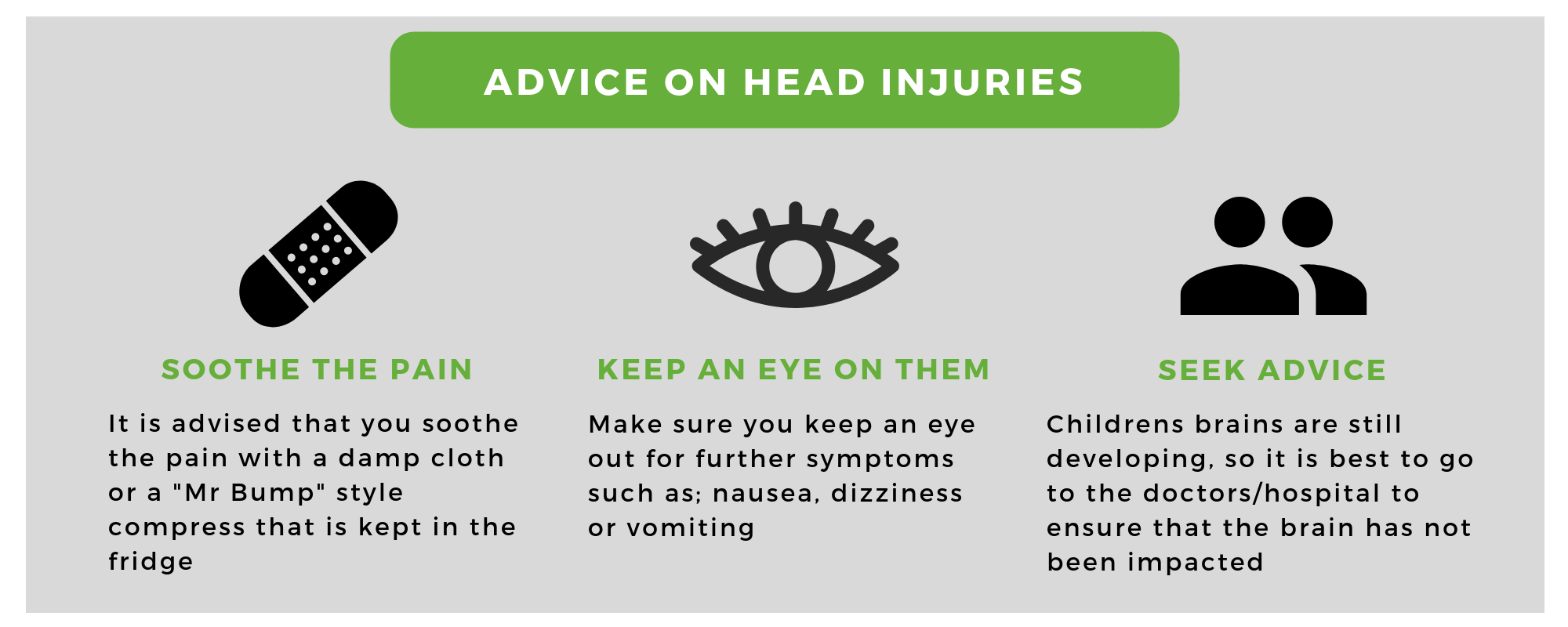 Our advice on treating a baby or child with a suspected head